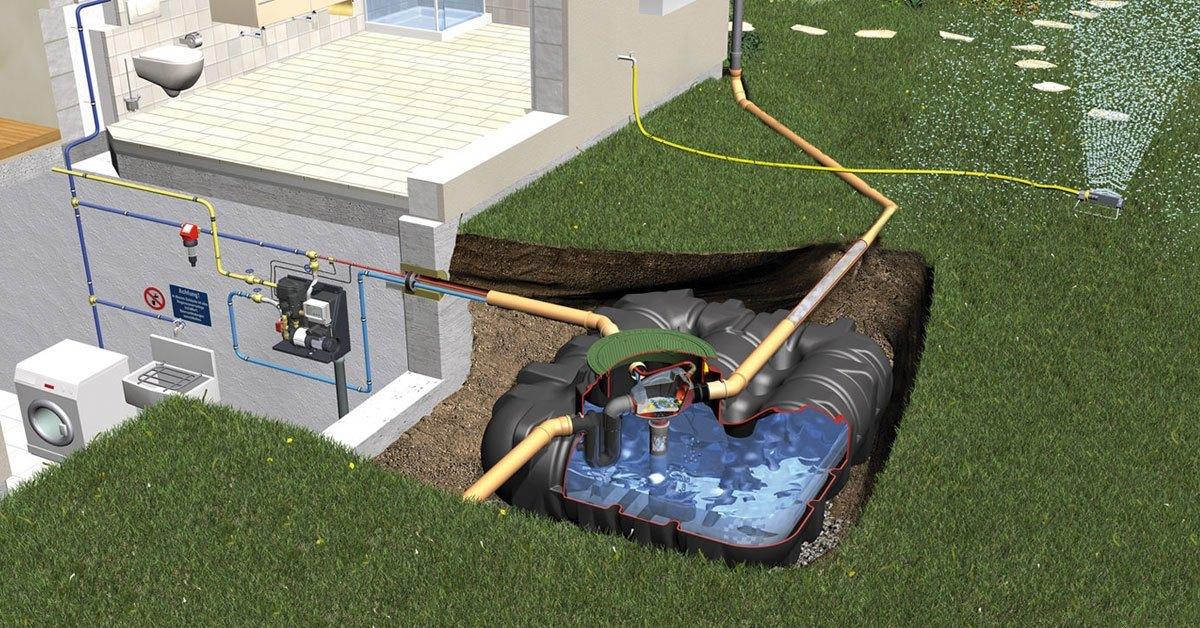 Graf Platin regenwaterrecuperatie - De Rioolkrak