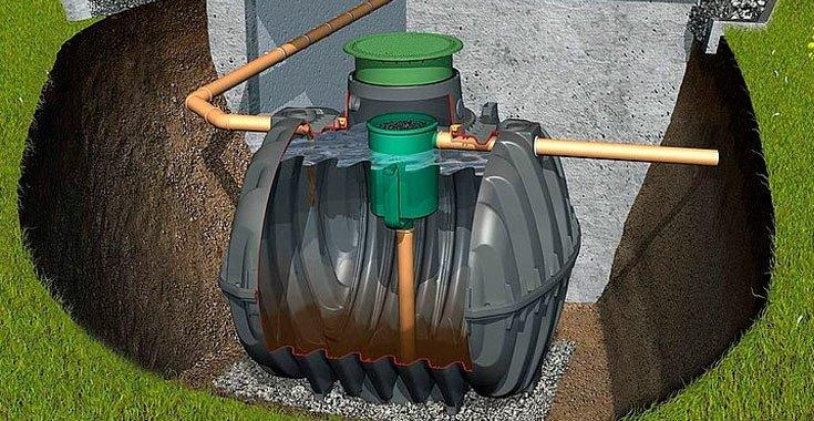Septische tank